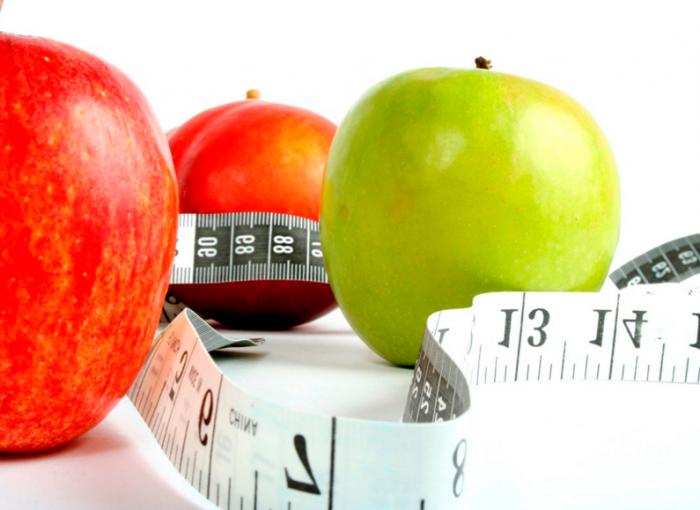 Яблочная диета отзывы и результаты фото.